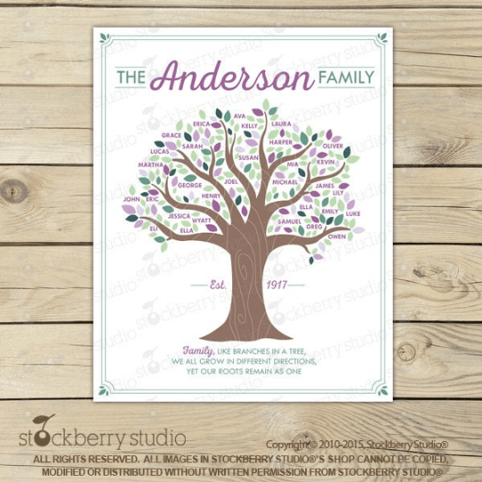 Grandmother Mothers Day Family Tree - Fathers Day Gift Printable