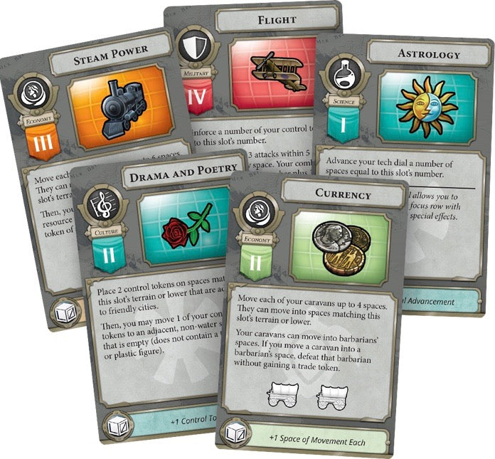 Civilization Board Game Cards
