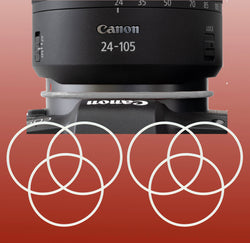 Extra ShutterBands Rings for Canon Mirrorless