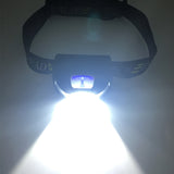 USB Mini  Rechargeable LED Headlamp with Body Motion Sensor