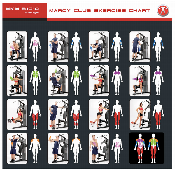 Marcy 81010 Home Gym Exercises