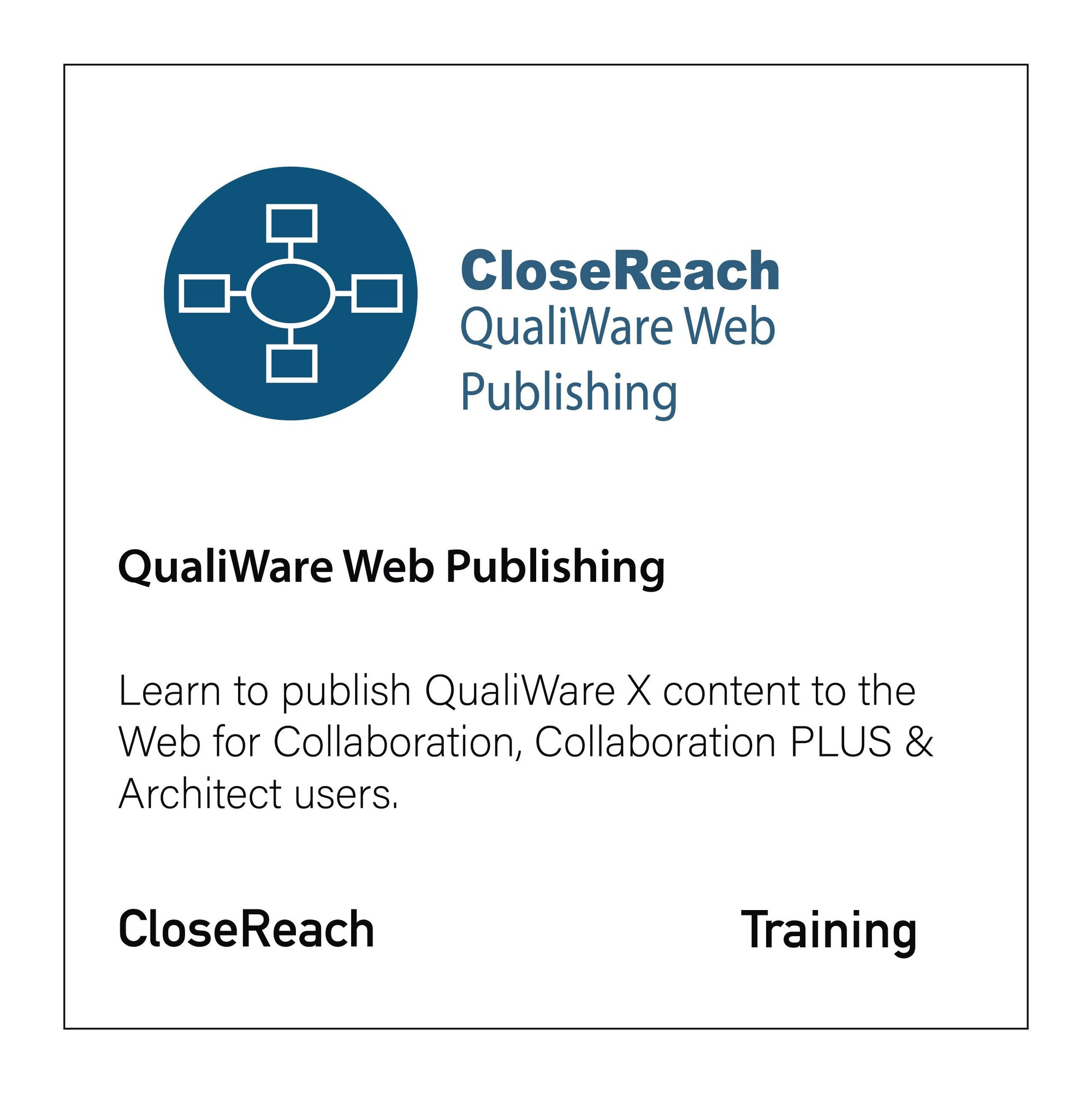 QualiWare Web Publishing - CloseReach Ltd