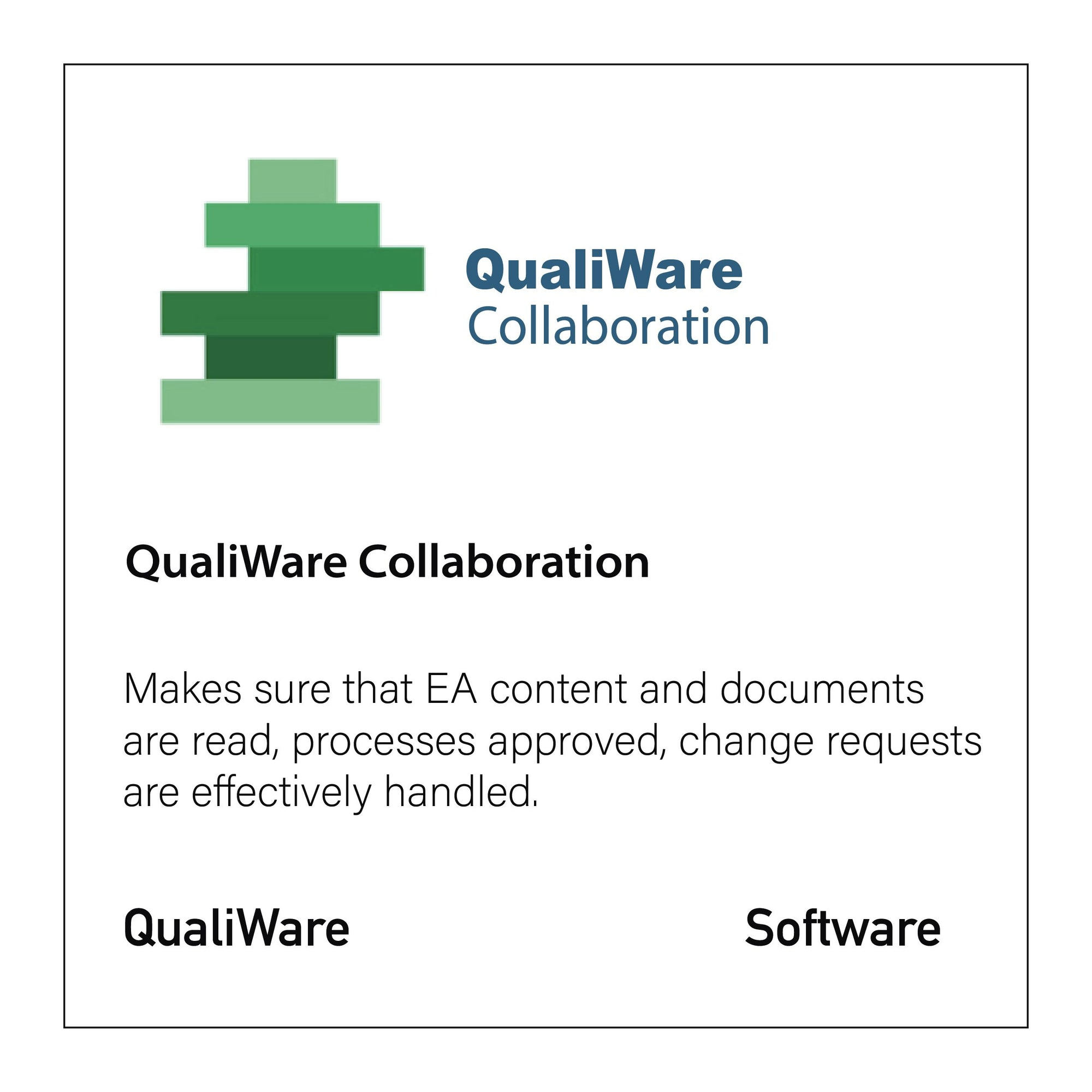 QualiWare Collaboration - CloseReach Ltd
