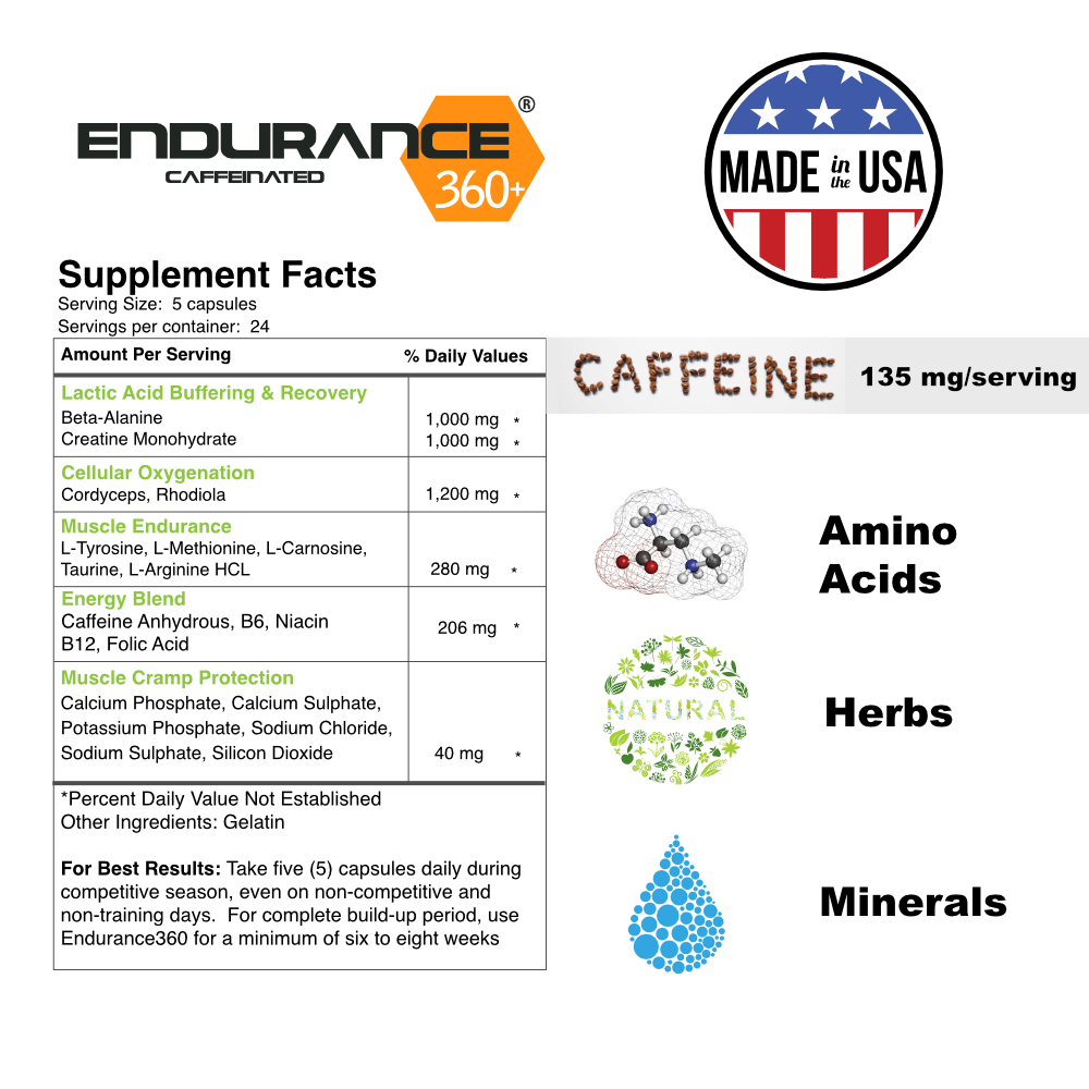 Endurance360® Caffeinated