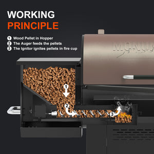 87578 Pellet Grill, 435 Square inch with WiFi Control