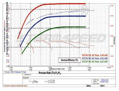 Steam Turbo Stock Frame Upgrade | 2002-2014 Subaru WRX / STI (SUB-STX67-8P) - mobileiGo.com