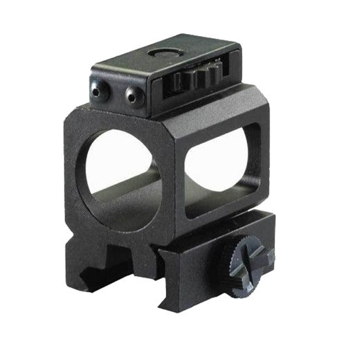 Rail Mount Strion Series