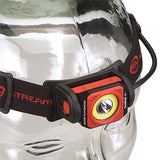 TWIN-TASK® USB HEADLAMP