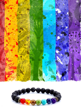 **Sale** Lava Stone Diffuser Bracelet - Find Me Gifts