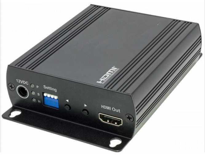 TVI-CVI-AHD-COMP video to HDMI Converter, also composite output, PIP, upto 1080p