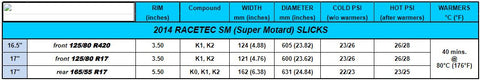 Metzler Racetech SM Tire Specifications