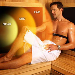Hydro SPA & F.I.R Sauna package- 6 sessions