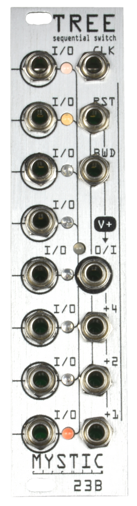 Mystic Circuits Tree Complex Sequential Switch