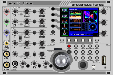 Erogenous Tones Structure Video module