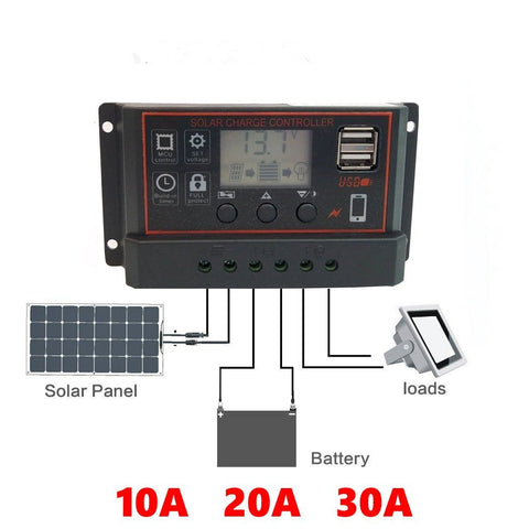 10/20/30A PWM Solar Panel Battery Regulator Charge Controller Dual USB 12V 24V - Black Case - Envistia Mall