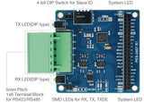 PHPoC RS422/RS485 Smart Expansion Board PES-2407 - Envistia Mall