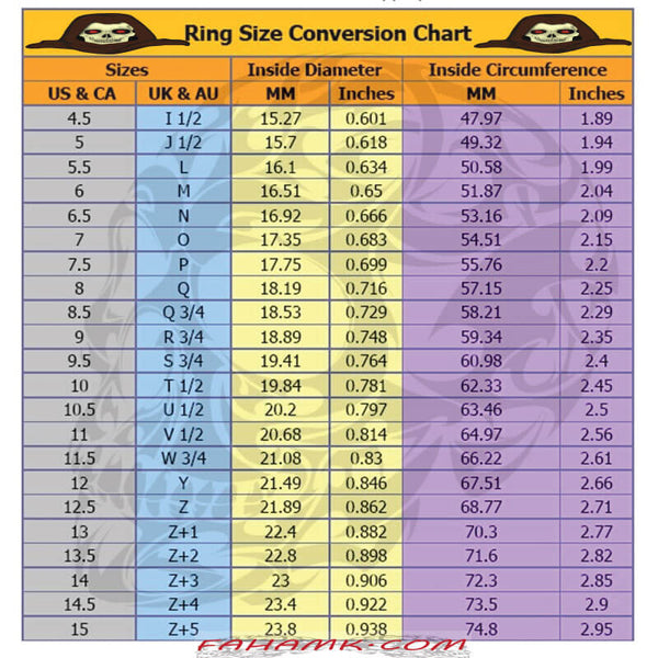 Sizing Chart Ring