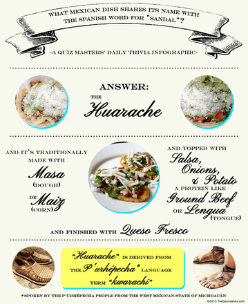 Sandal or food item? {A Trivia Infographic}