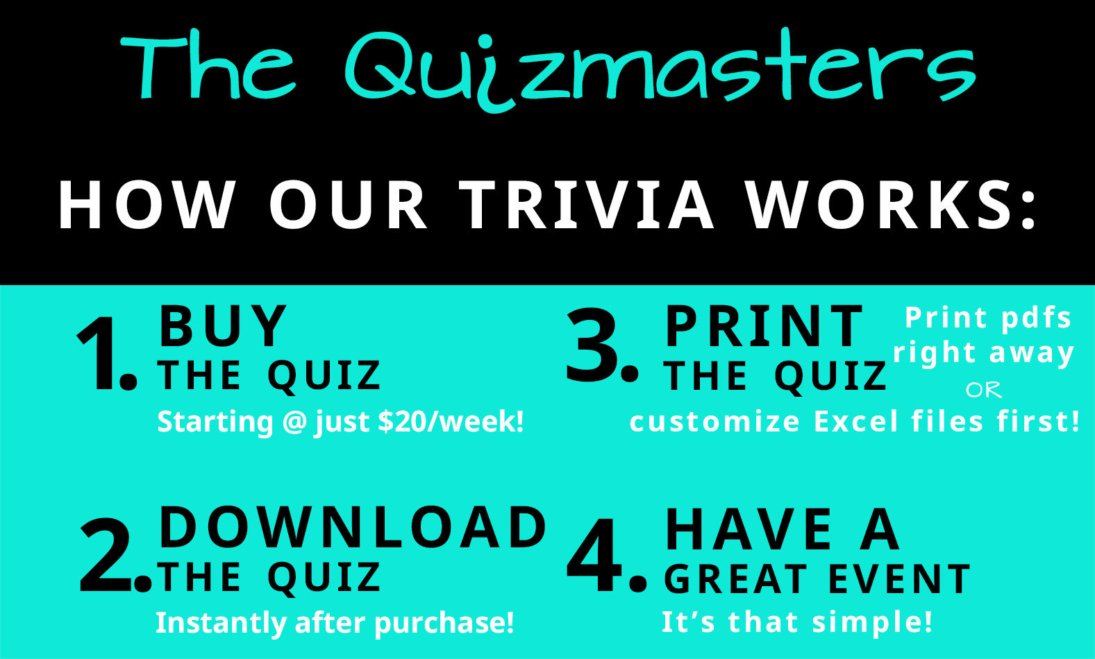 how quiz works . Buy the quiz, download the quiz, print the quiz, have a great event! The Quizmasters How Trivia Works