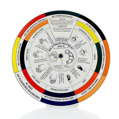 PREVENTIVE DIAGNOSTIC KIT