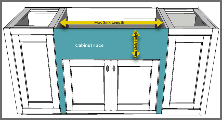 Determining Maximum Sink Width and Height Based on Cabinet Measurements