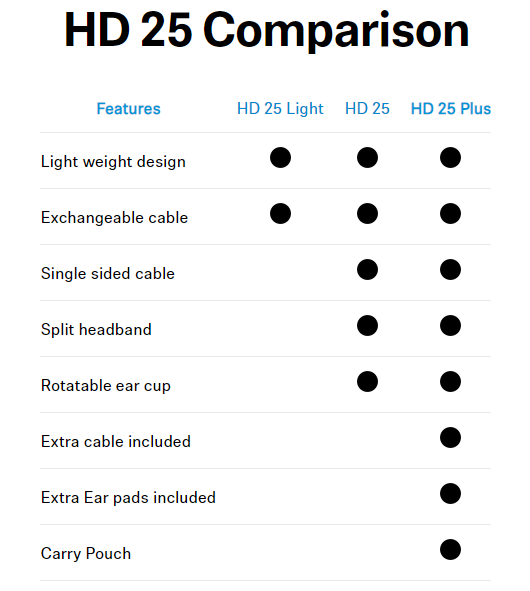 Comparison Overview