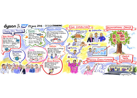 Graphic Recording - 1 Day