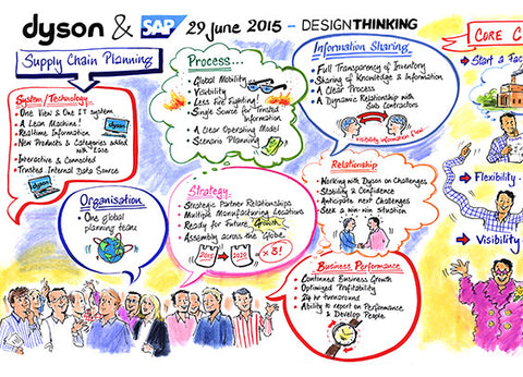 Graphic Recording - 2 Days