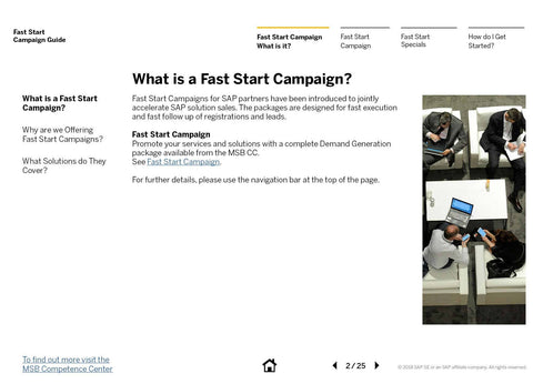 Fast-Start Campaign for SAP S/4HANA®