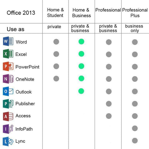 microsoft office home and business 2013 pkc card 1pc license