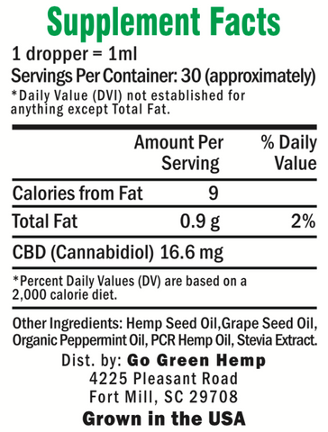 GoGreen Hemp Peppermint 500mg Supplemental Facts