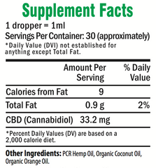 Supplement Facts GoGreen Hemp™ 1000mg Orange Drops