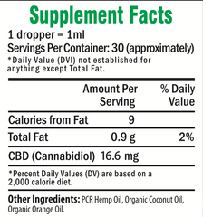 Supplement Facts GoGreen Hemp™ 500mg Orange Drops