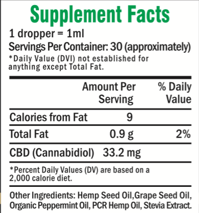 Supplement Facts GoGreen™ Hemp 1000mg Peppermint Drops