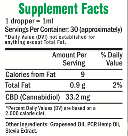 GoGreen Hemp Unflavored 1000mg Supplemental Facts