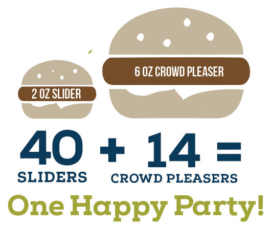 Happy Party Combo Burger Box