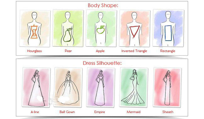 Does Your Dream Wedding Dress Match Your Body Shape?