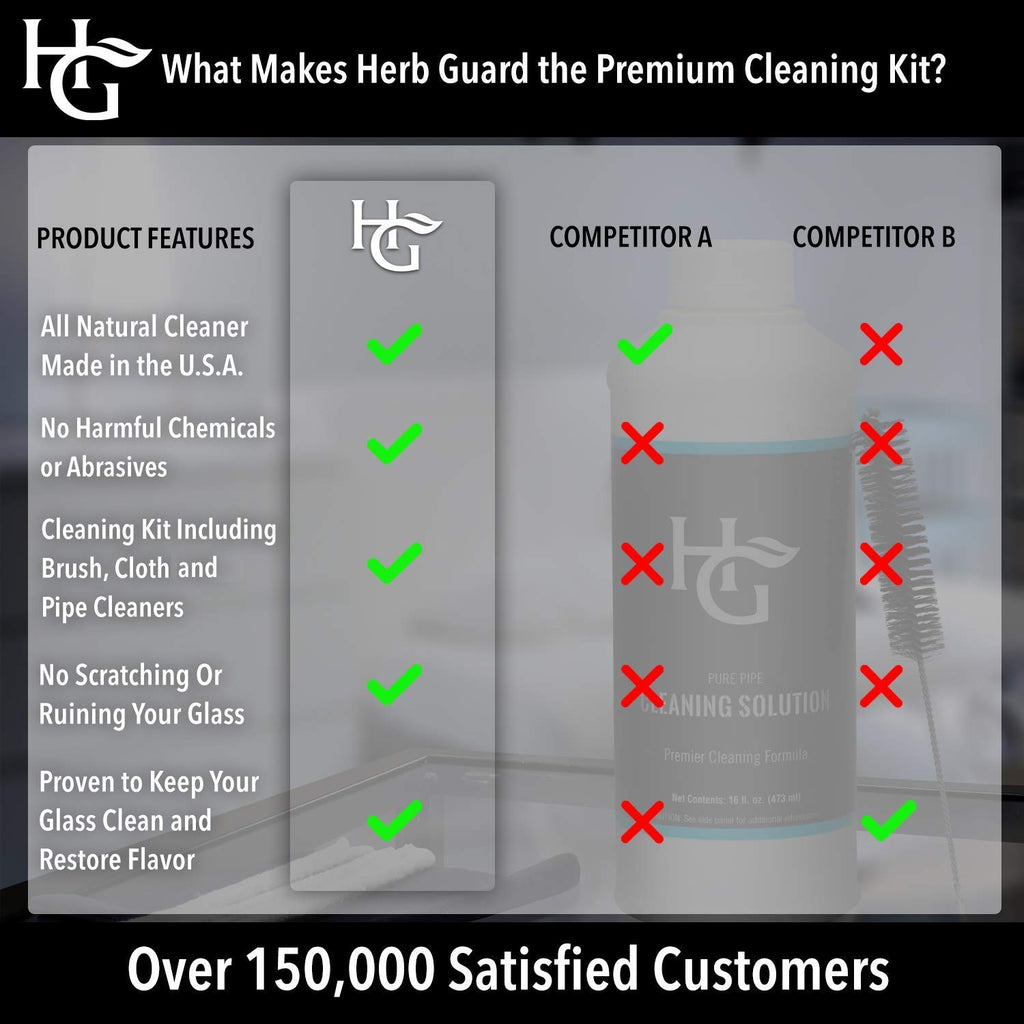 Herb Guard HG Pure Pipe Cleaning Solution Premier Cleaning Formula