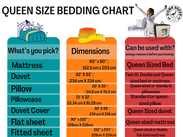 Queen sized bedding dimensions