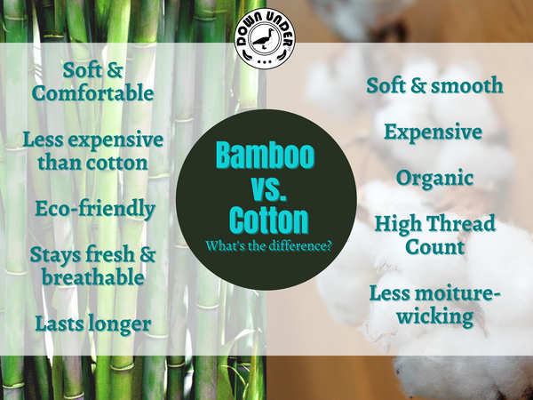 Cotton vs. Bamboo sheets