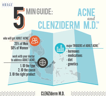 5 Minute Guide to Acne and CLENZIderm M.D.™