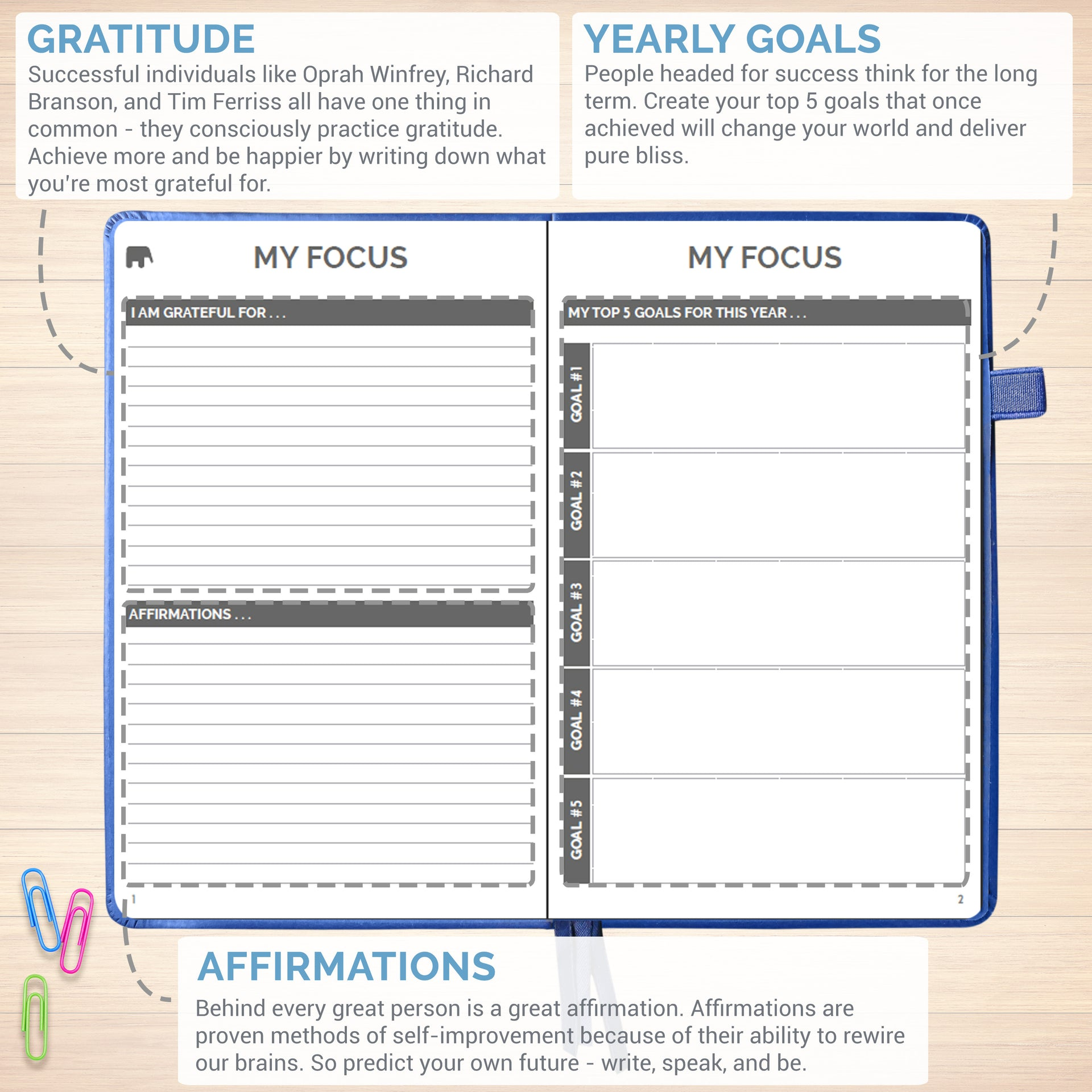 The Simple Elephant - Best Agenda Day Planner To Achieve Your Goals - Increase Productivity, Passion and Happiness - Gratitude Journal, Mindmap, Vision Board - Bonus Stickers