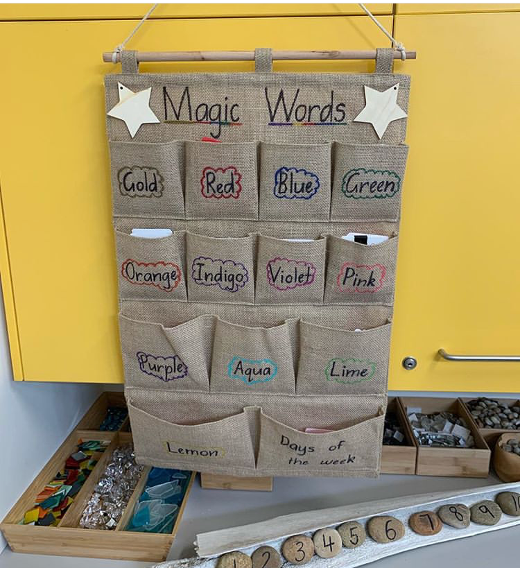 Magic Words in the Classroom