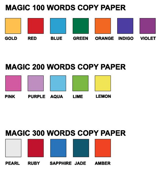 Why the Magic Words are coloured