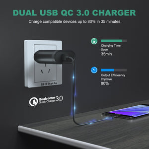 Mypro QC420 36W Quick Charge 3.0 USB Dual Port Wall Charger