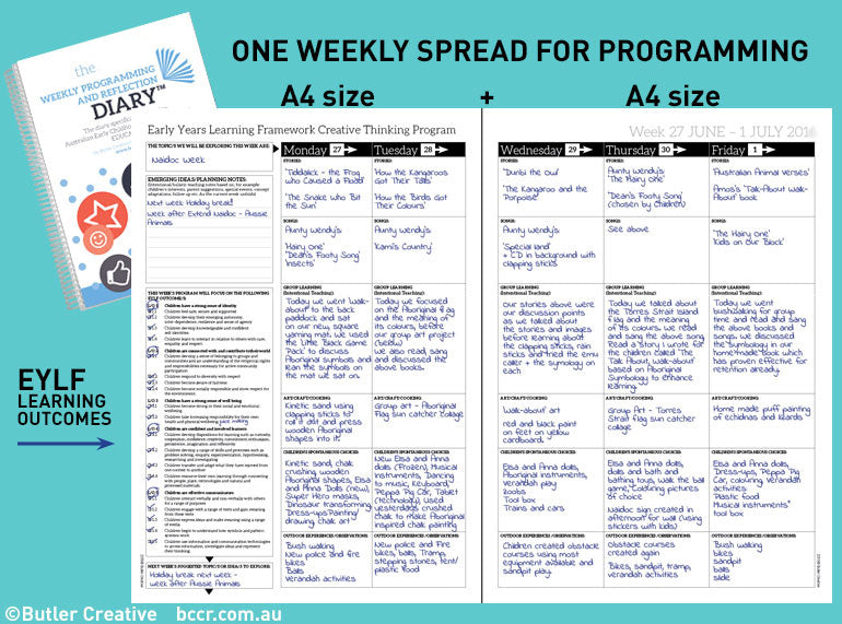2020 Weekly Programming and Reflection Diary (Calendar Year) - Six Month Version - Butler Creative Childcare Resources