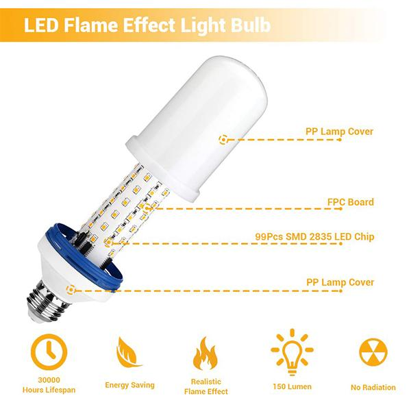 Flickering Flame Effect LED Lamp, 4 Modes (E26/E27)
