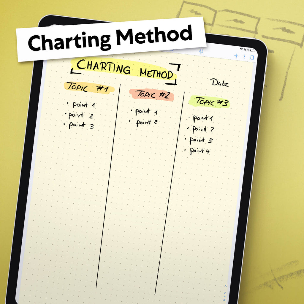 Image of an iPad with a document using the Charting Method to take notes