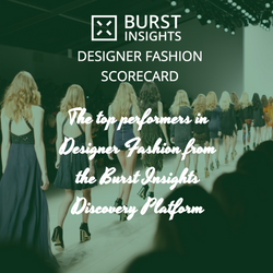 Designer Fashion Scorecard