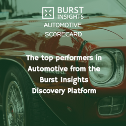 Automotive Scorecard